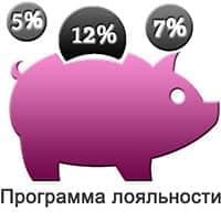 Программа лояльности. Получайте до 12% от суммы покупок.